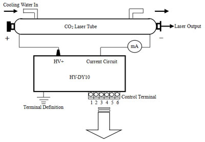 co2 laser diagram co2 phase diagram bar 80w reci co2 laser power supply,china laser power source ...
